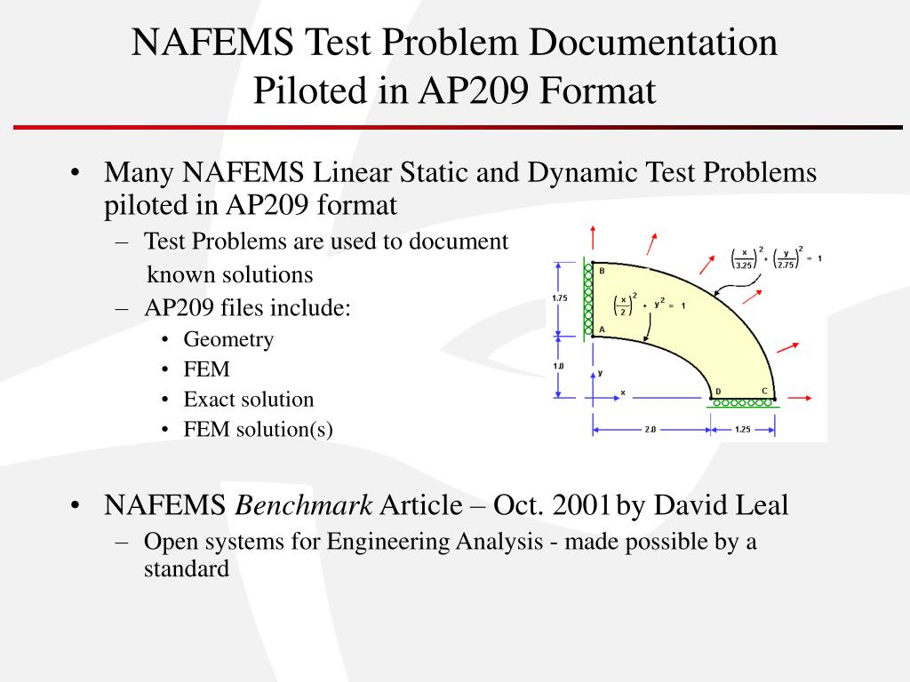 NAFEMS Test Problem Documentation