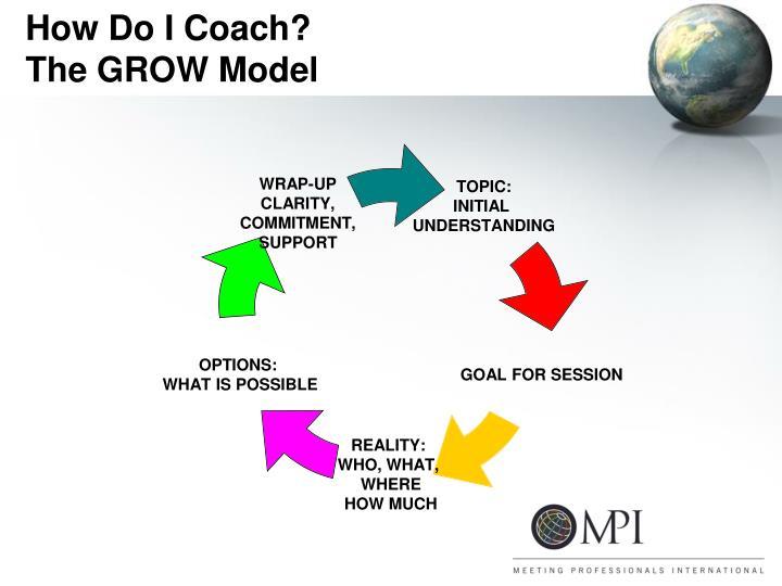 How Do I Coach?