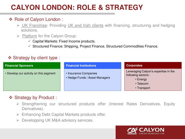Calyon london role strategy