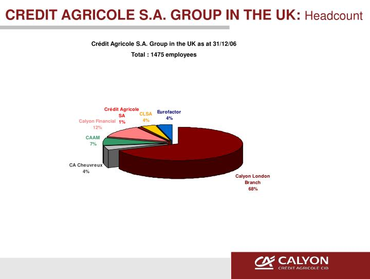 CREDIT AGRICOLE S.A. GROUP IN THE UK: