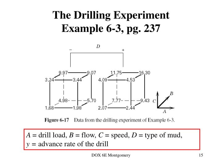 The Drilling Experiment