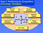 step 3 positioning for competitive advantage strategies