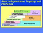 steps in segmentation targeting and positioning