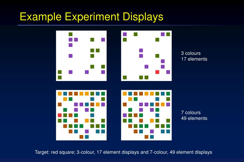 Example Experiment Displays