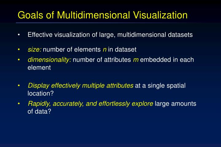 Goals of multidimensional visualization