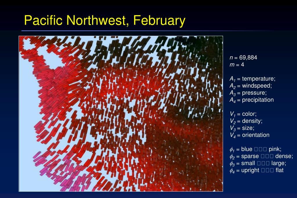 Pacific Northwest, February