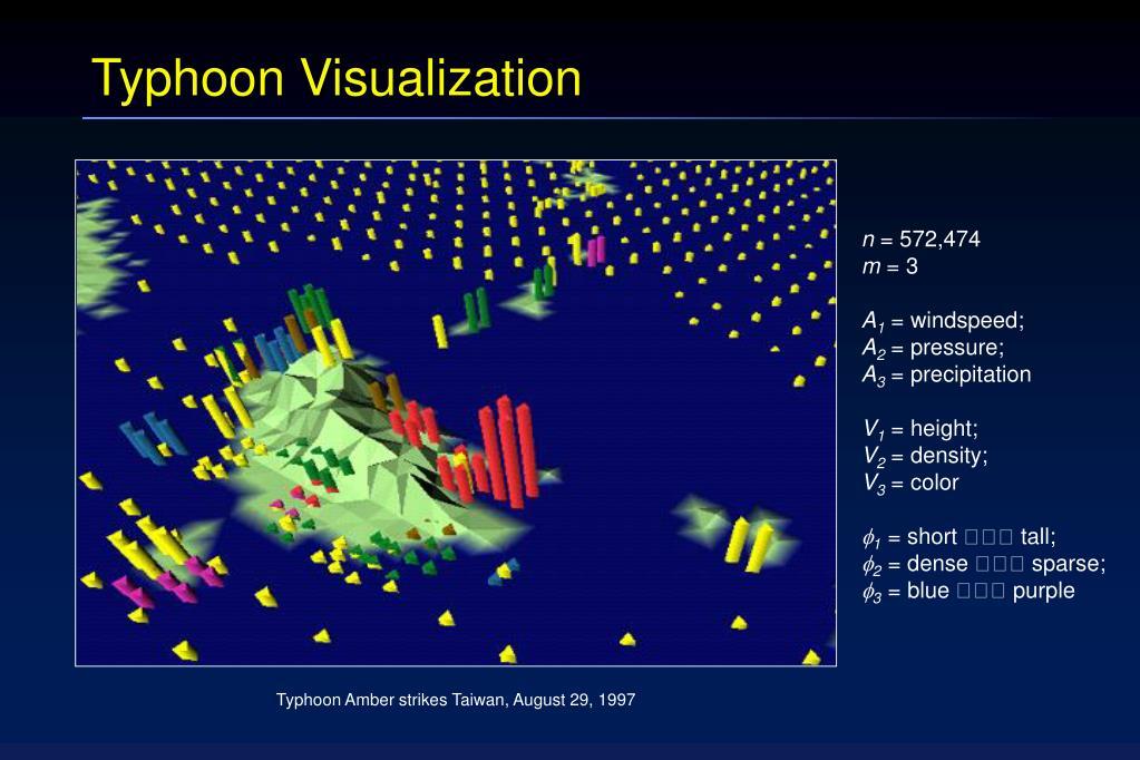 Typhoon Visualization