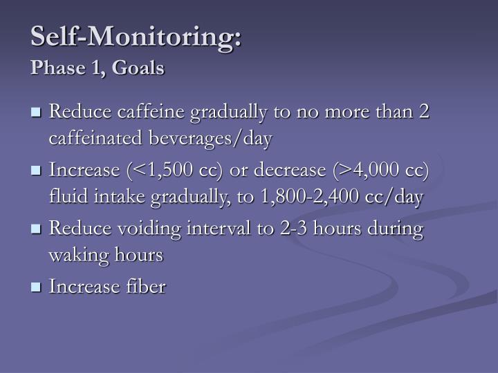 Self-Monitoring: