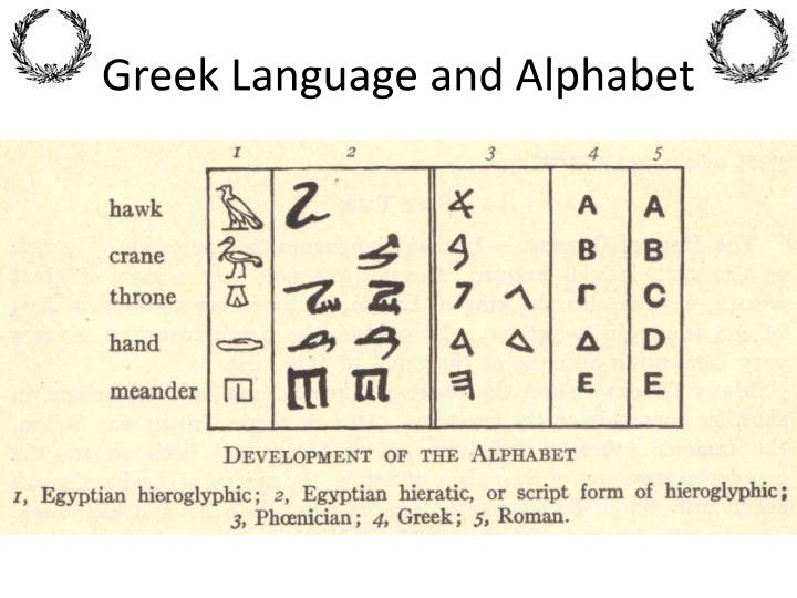 Greek Language and Alphabet