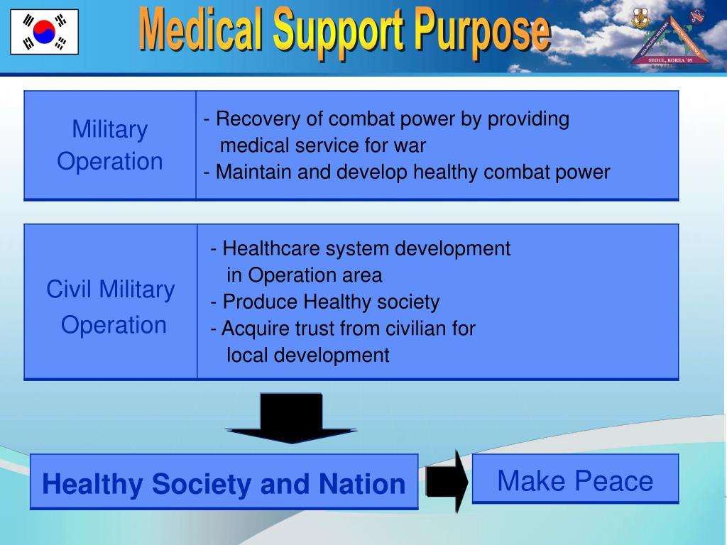 Medical Support Purpose