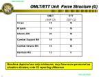 omlt ett unit force structure u