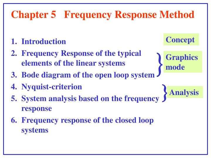 chapter 5 frequency response method n.