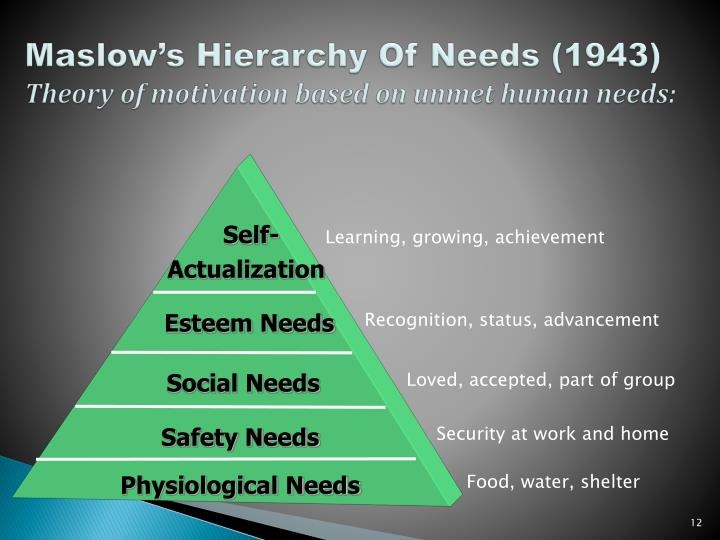 maslow and aristotle similarities and differences Confucius, plato, and aristotle comparison of ideas plato lived before aristotle student of socrates notable works include the apology, republic, and parmenides.