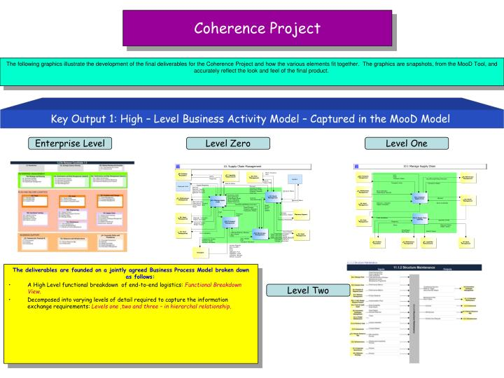 Coherence Project