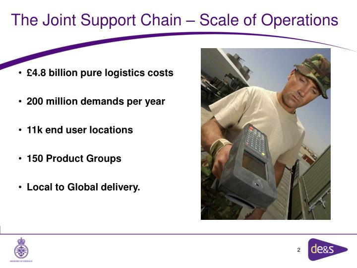 The Joint Support Chain – Scale of Operations