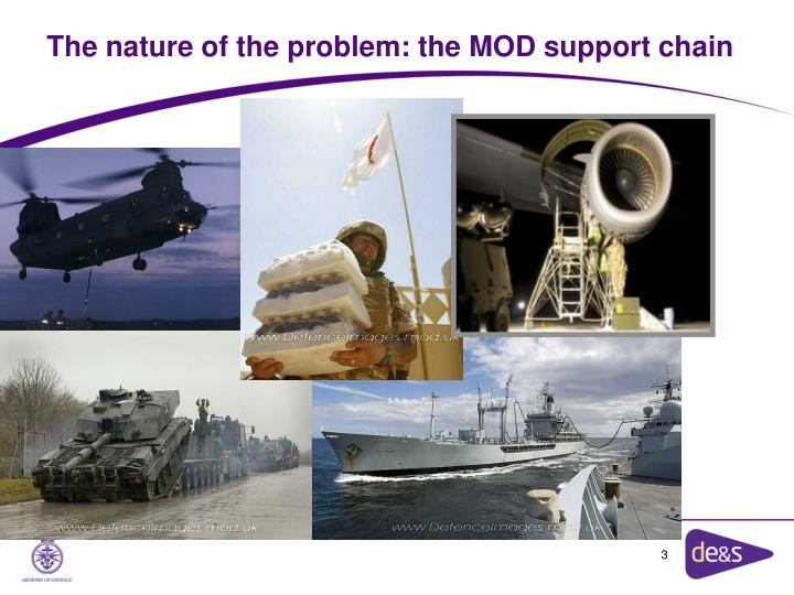 The nature of the problem the mod support chain