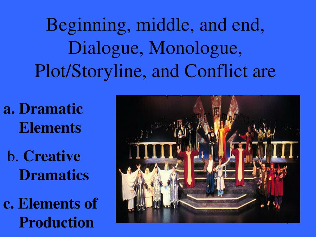 Beginning, middle, and end, Dialogue, Monologue, Plot/Storyline, and Conflict are