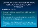 global scenery in international research involving human subjects3