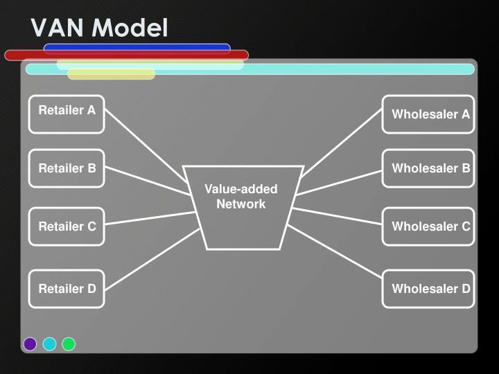 VAN Model
