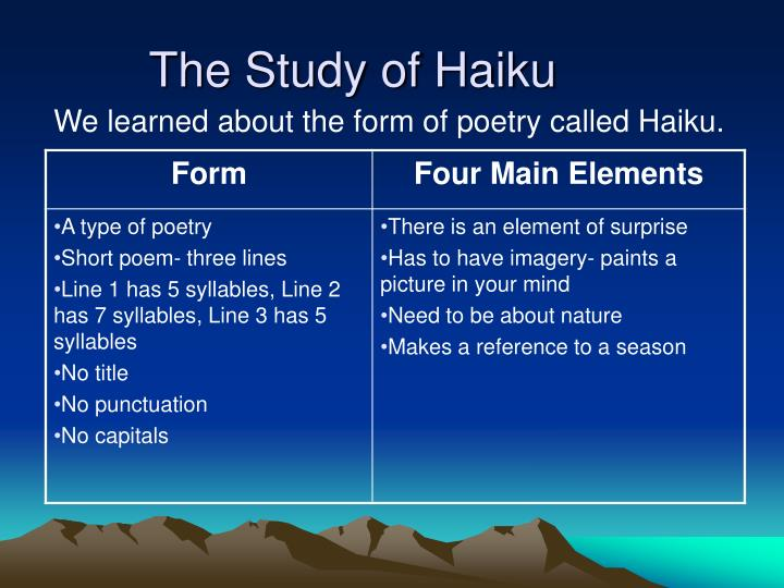 The study of haiku