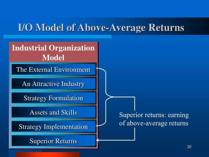 above average returns