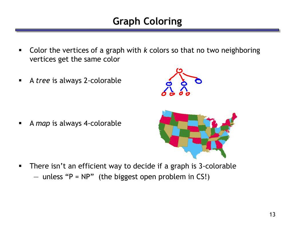 Graph Coloring