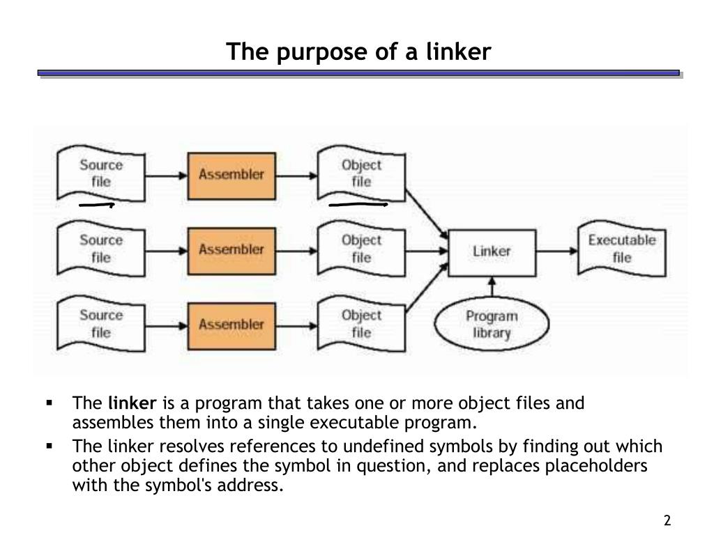 The purpose of a linker
