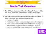 media trek overview