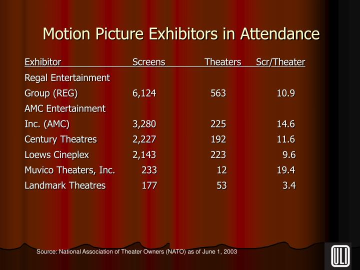 Motion picture exhibitors in attendance