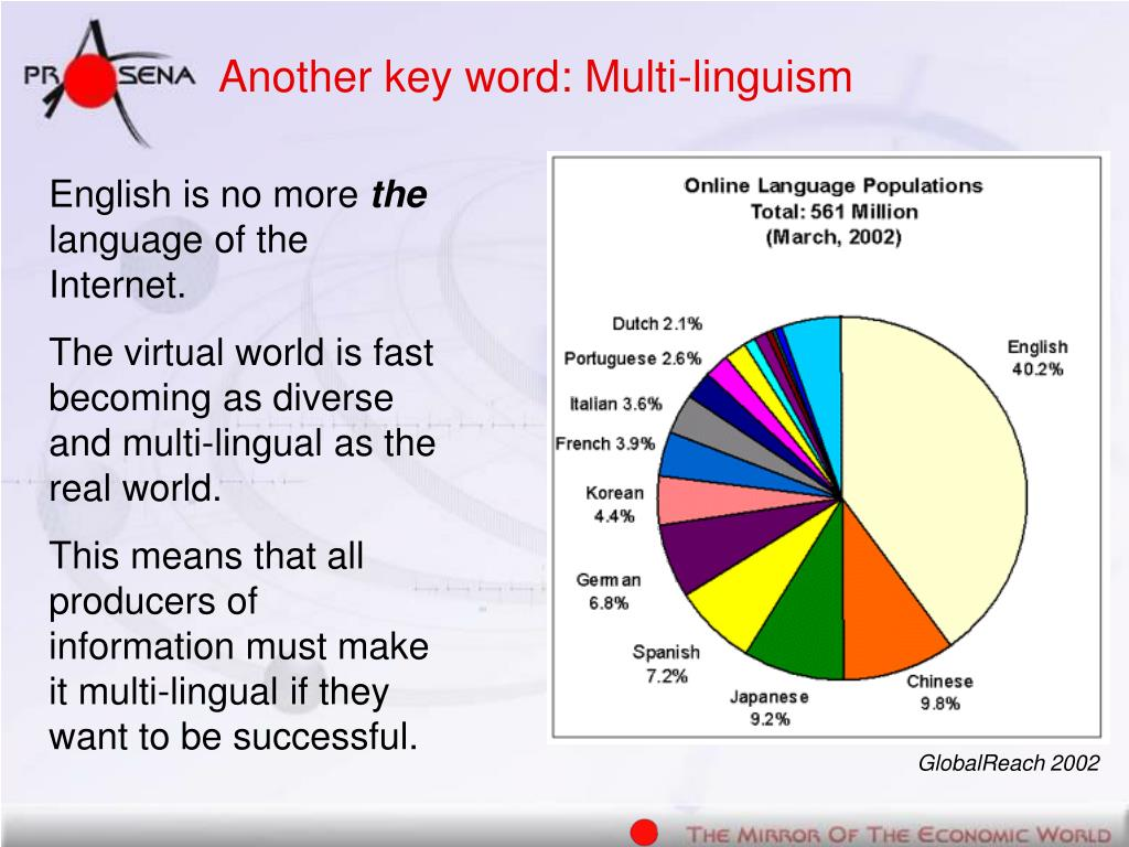 Another key word: Multi-linguism