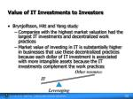 value of it investments to investors28