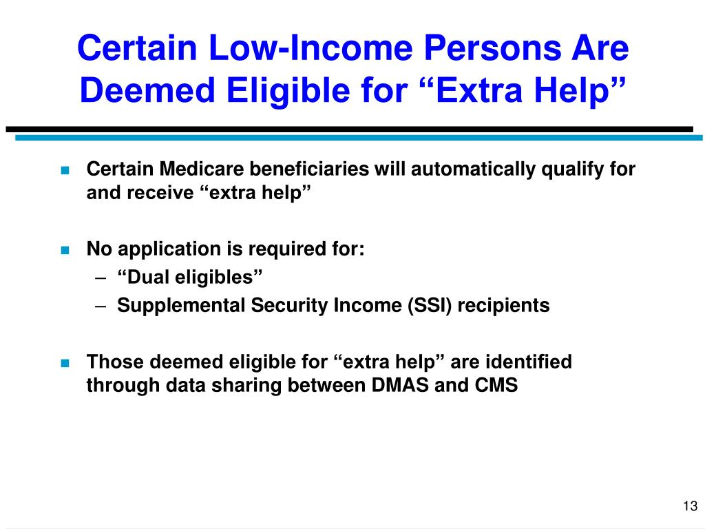 """Certain Low-Income Persons Are Deemed Eligible for """"Extra Help"""""""