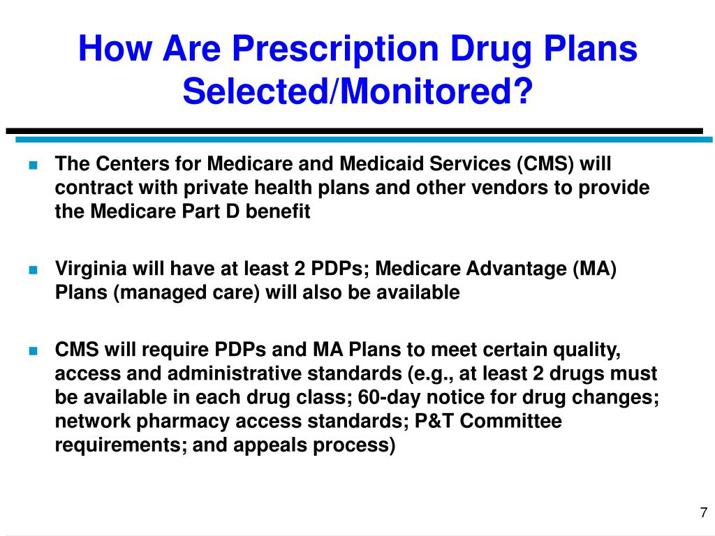How Are Prescription Drug Plans Selected/Monitored?