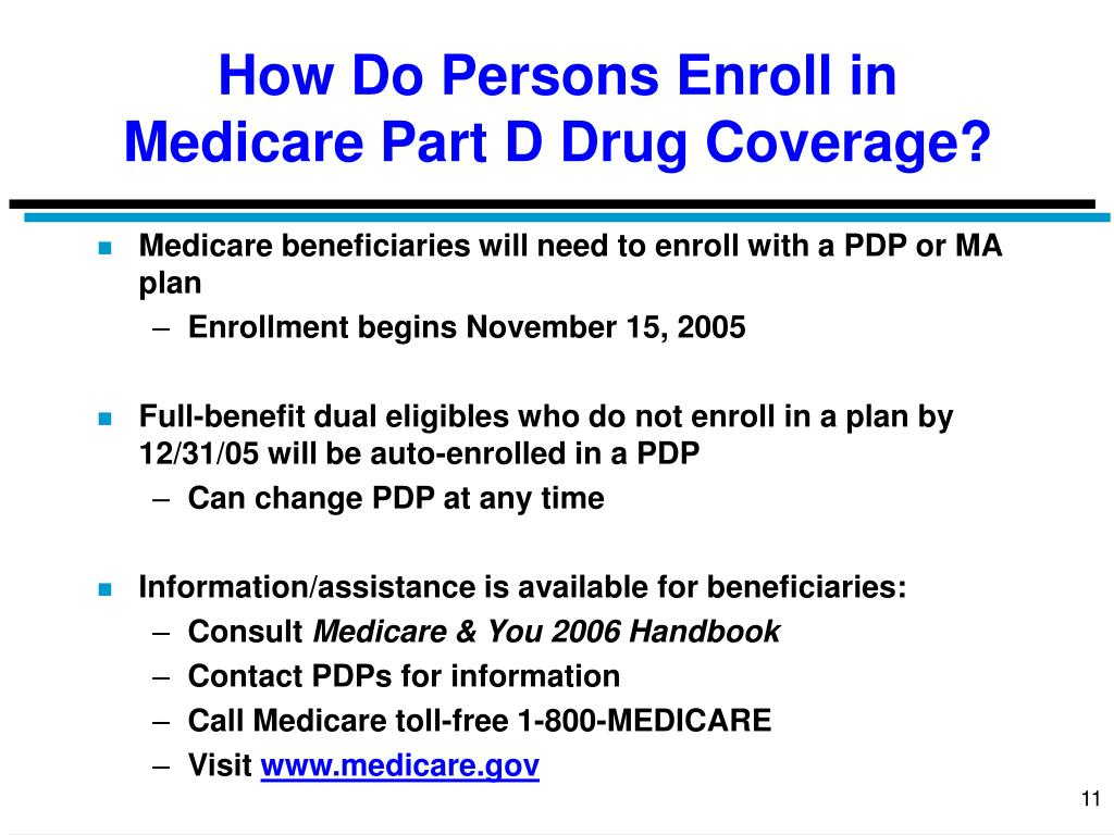 How Do Persons Enroll in Medicare Part D Drug Coverage?