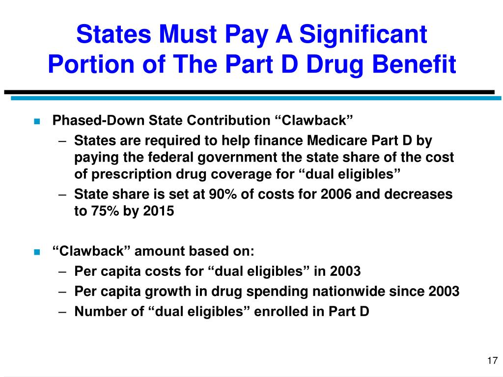 States Must Pay A Significant Portion of The Part D Drug Benefit
