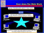 how does the web work12