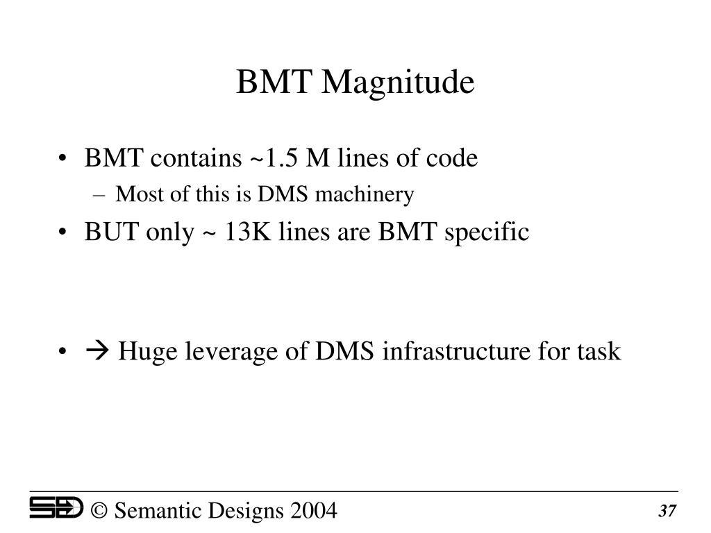 BMT Magnitude