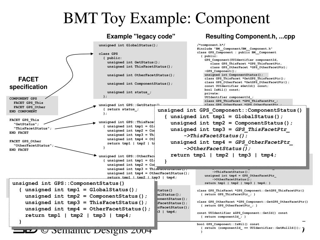 BMT Toy Example: Component
