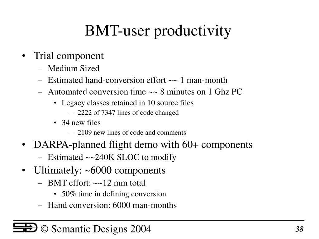 BMT-user productivity