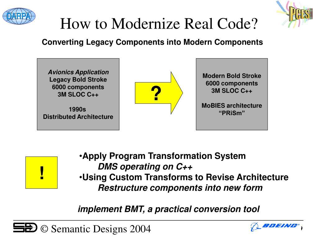 Apply Program Transformation System