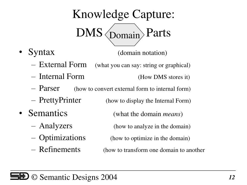 Knowledge Capture: