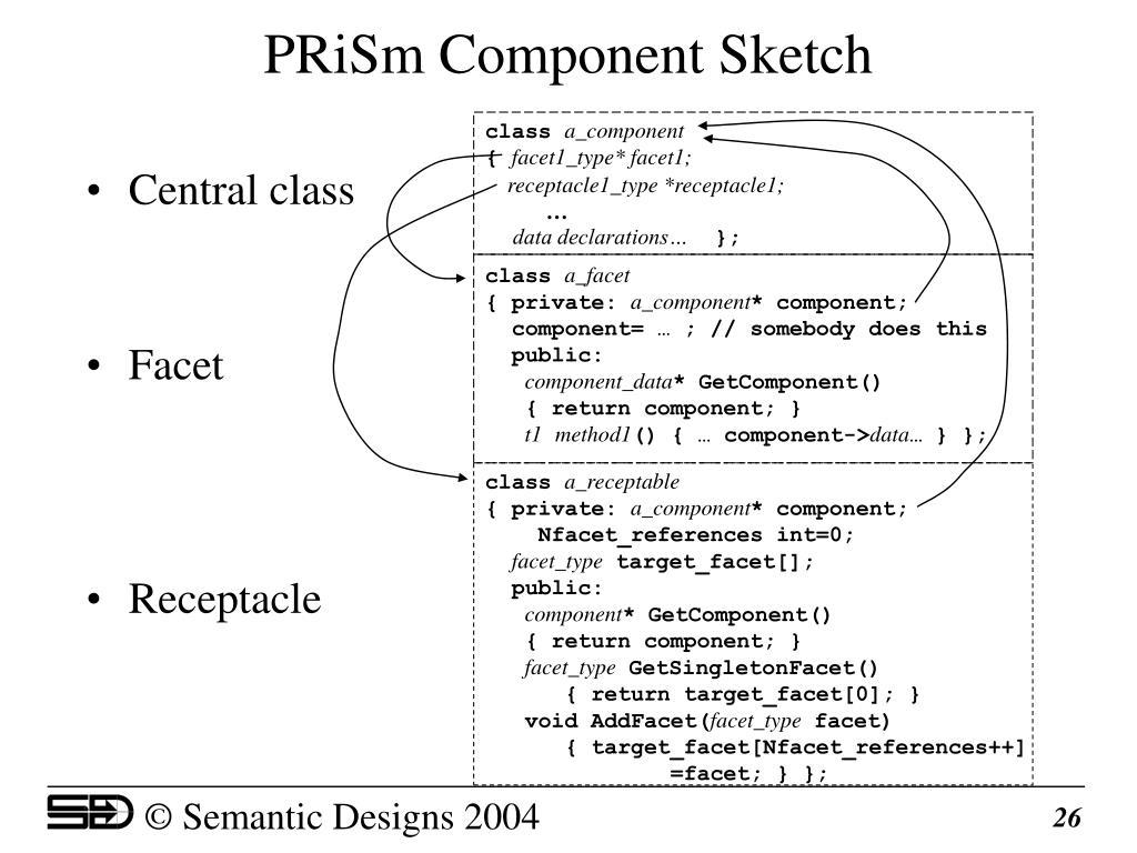PRiSm Component Sketch