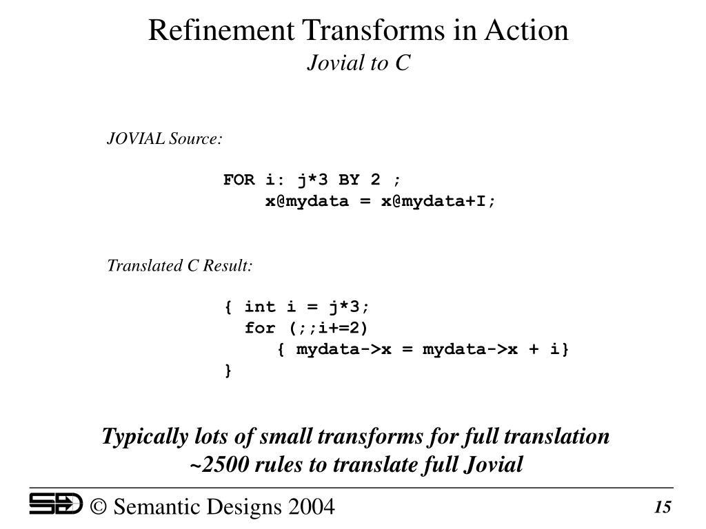 Refinement Transforms in Action