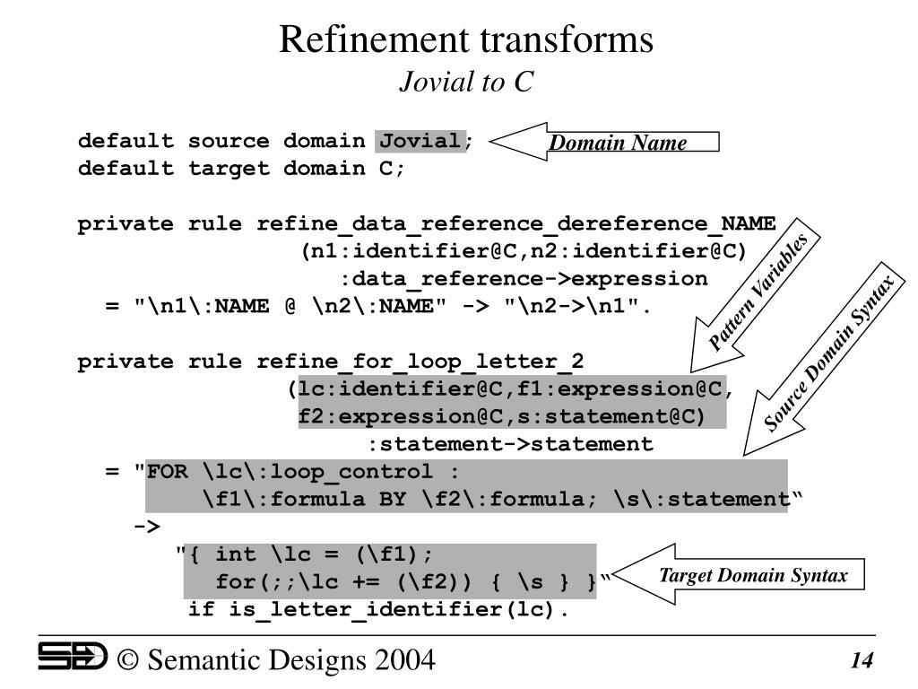 Refinement transforms