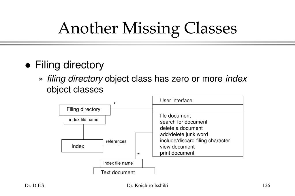 Another Missing Classes