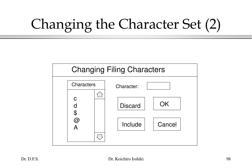 Changing the Character Set (2)