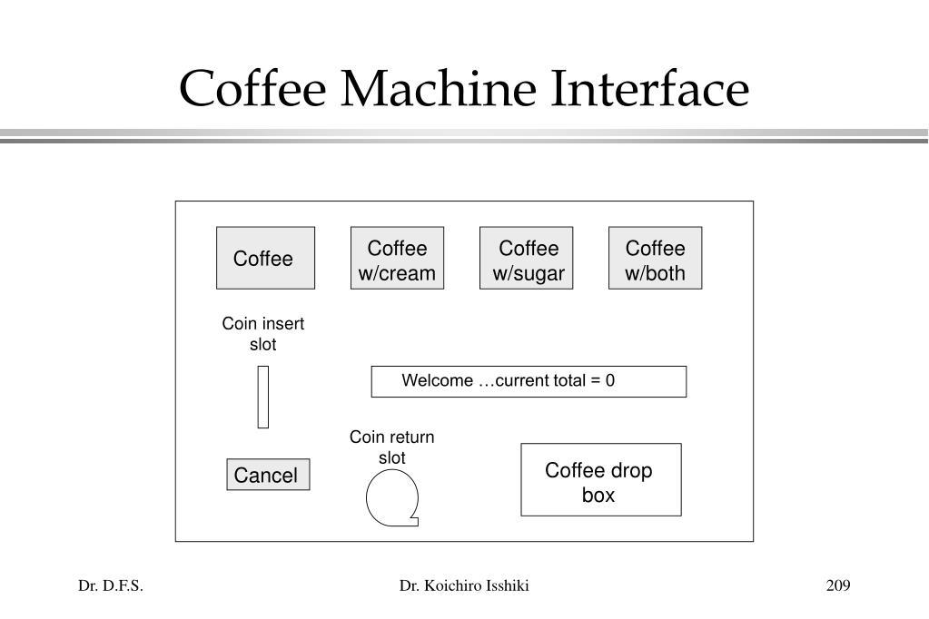 Coffee Machine Interface