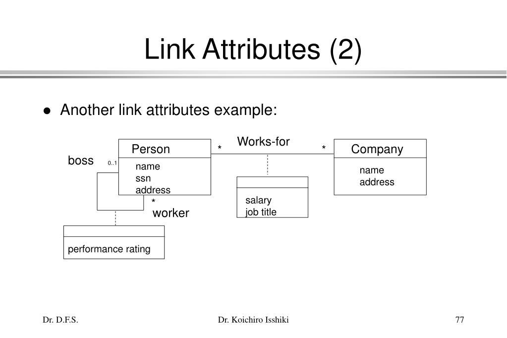 Link Attributes (2)