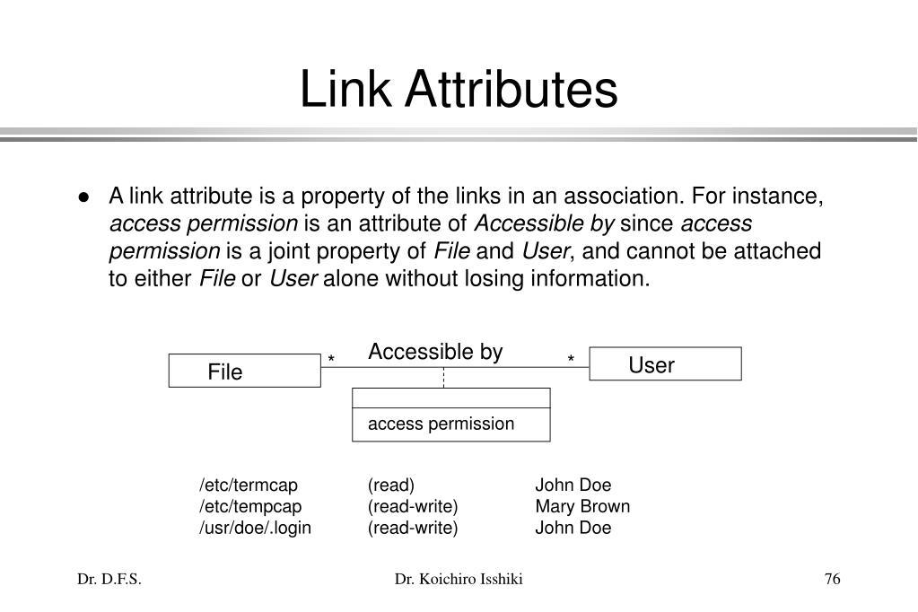 Link Attributes