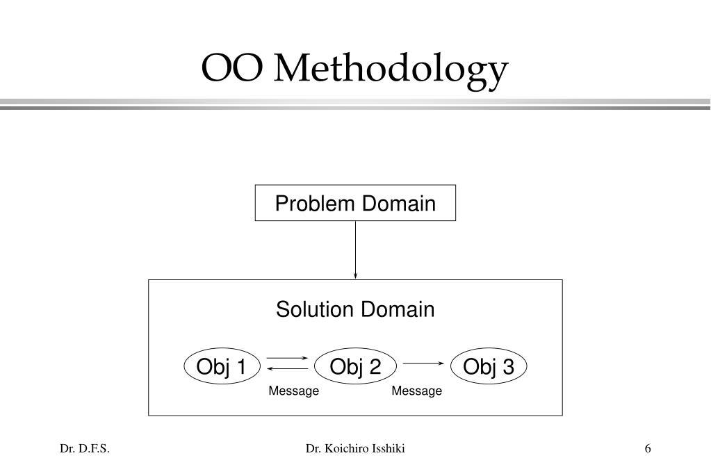 OO Methodology